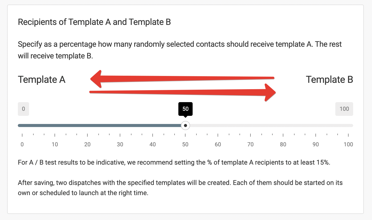 Recipients of template A and template B